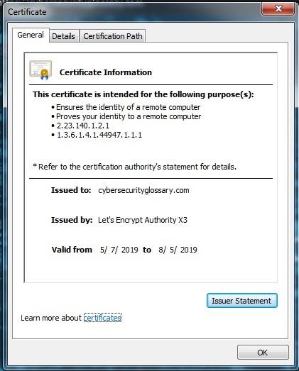Certificate (General)