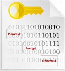Data-Encryption-and-Symmetric-Block-Ciphers