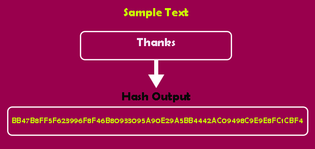 Hash-output