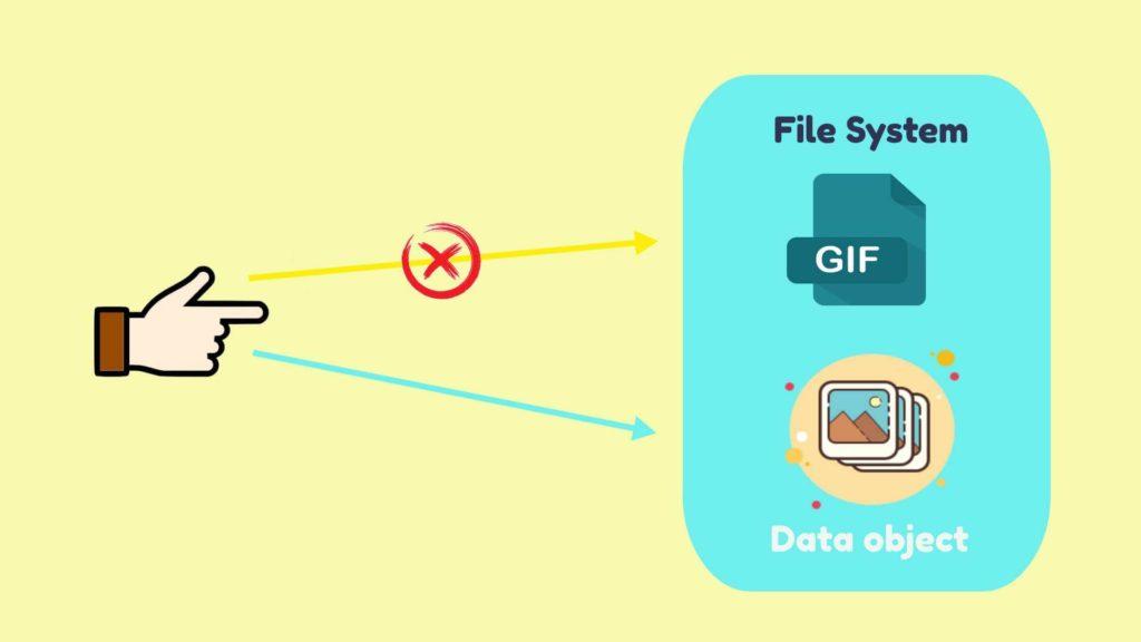Object Identifier (OID)